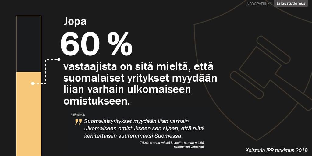 60 % on sitä mieltä, että suomalaisyritykset myydään ulkomaille liian varhain.