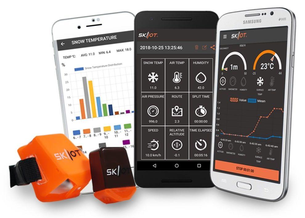 Patentoitu SKIIOT®-hiihtoanalysaattori ja mobiilisovellus