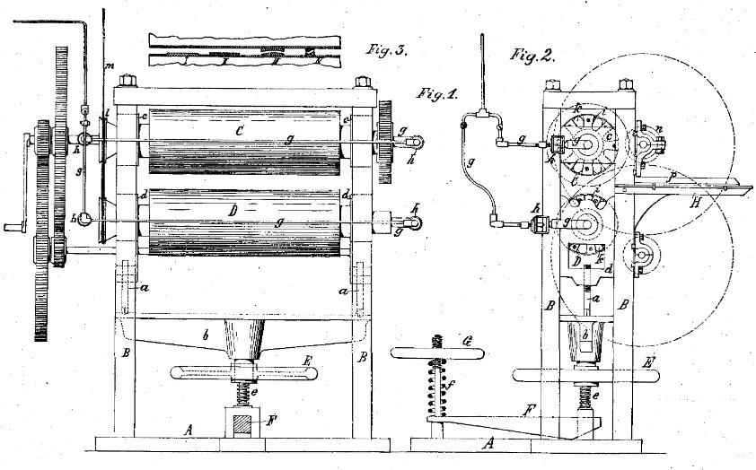 Puunleikkauskone vuodelta 1889
